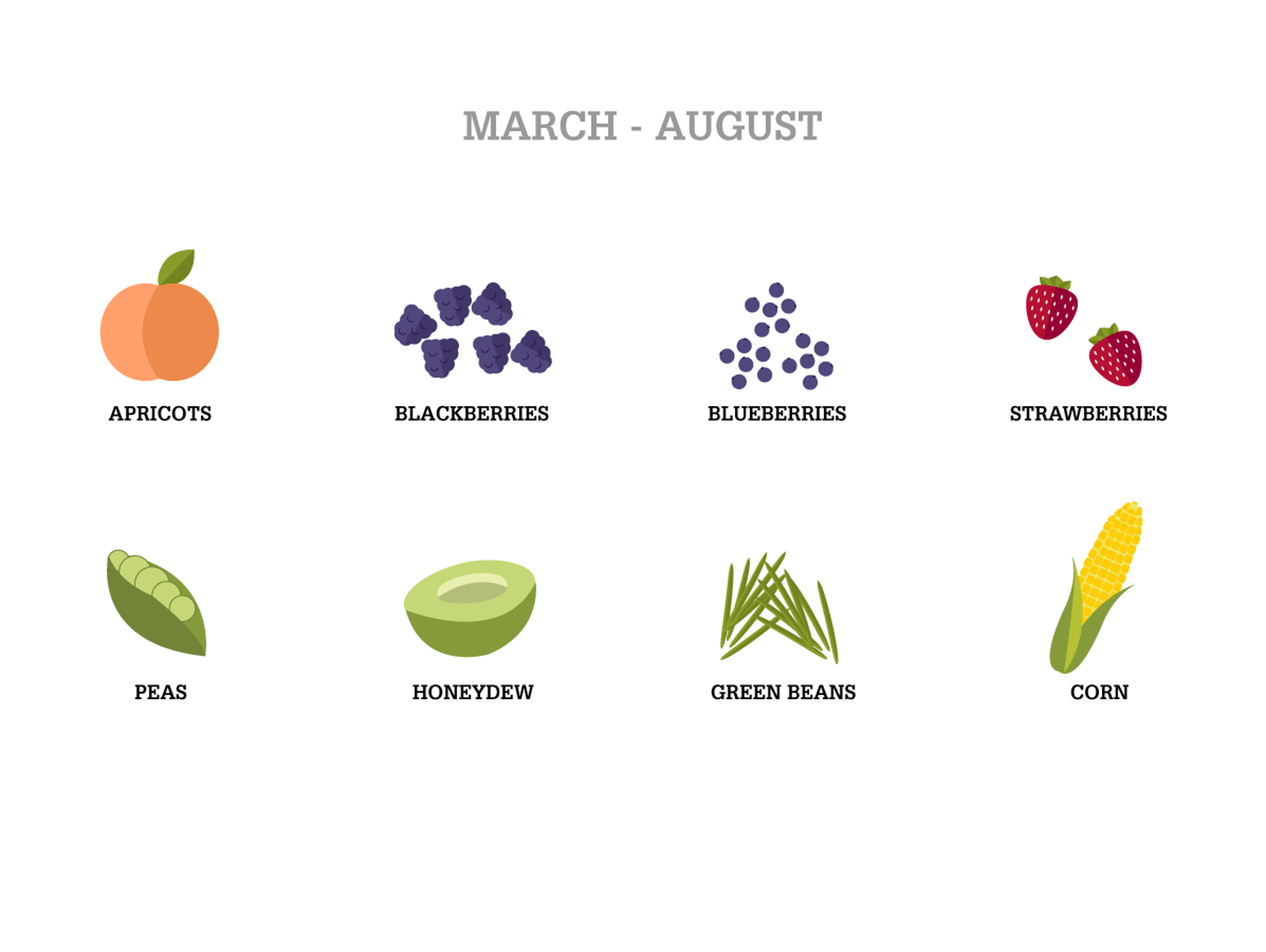 These fruits and vegetables may be found in both spring