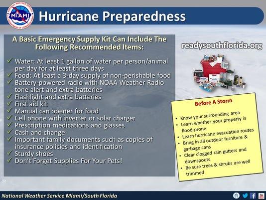 636402872702470757-Hurricane-Prep-checklist.jpg