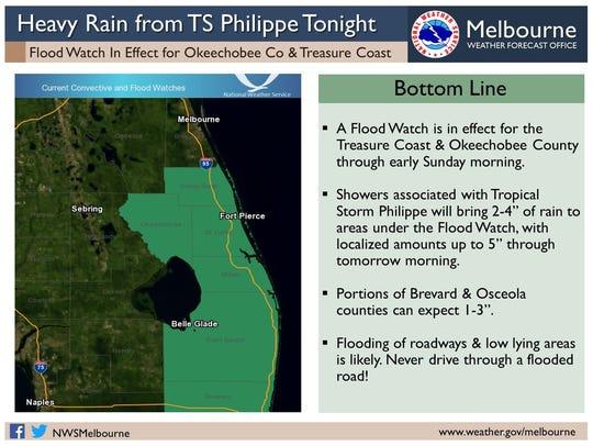 Heavy rain expected on Treasure Coast from Tropical