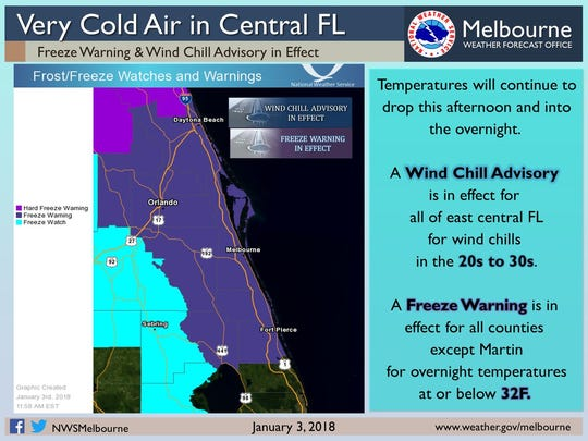 Authorities are warning about the wind chill this week.