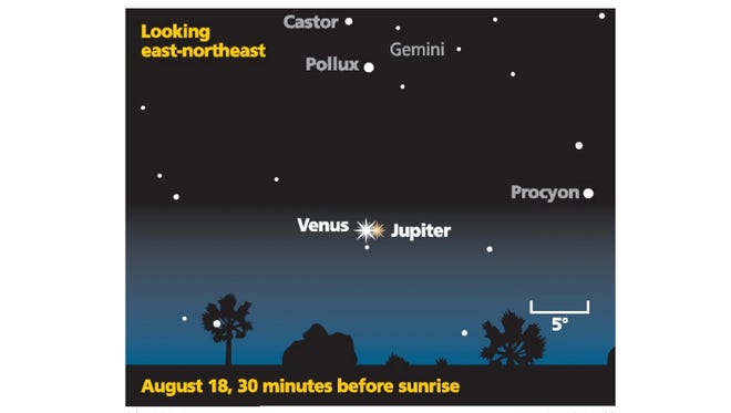 Venus and Jupiter will be close together in the eastern sky this month.