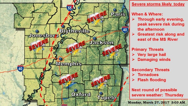 Thunderstorms with possible hail and a chance of tornadoes is possible across the Mid-South today, according to the National Weather Service in Memphis.