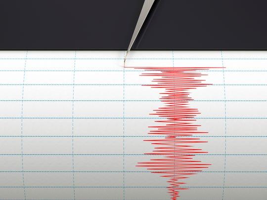 USGS: 5.0 earthquake shakes Salinas