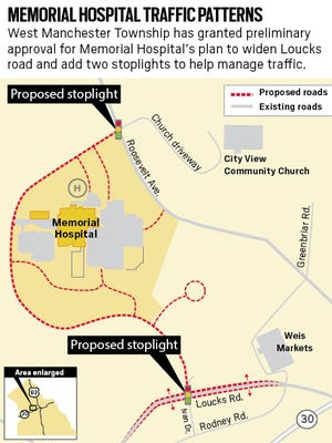 West Manchester Township has granted preliminary approval for Memorial Hospital's plan to widen Loucks Road and add two stoplights to help manage traffic.
