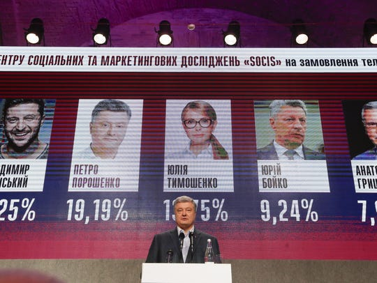 The poll said incumbent President Petro Poroshenko, shown here, was in a distant second place, closely followed by former Prime Minister Yulia Tymoshenko.