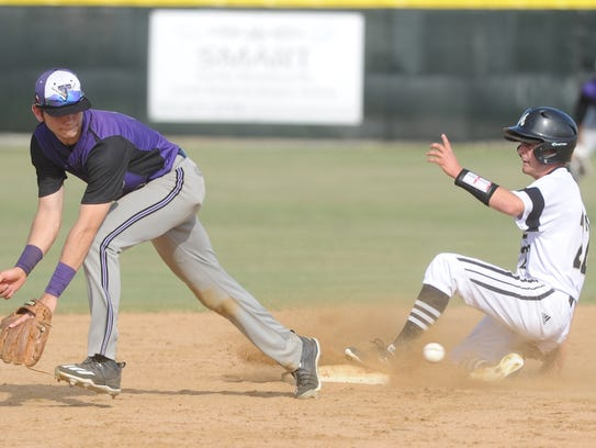 Abilene High's Doak Holloway steals second in the fourth inning, and he went to third on a throwing error on the play. However, the play was wiped out on a batter's interference call on Wes Berry at the plate. The Eagles beat Keller Timber Creek 4-1 in the District 3-6A game  at Blackburn Field.
