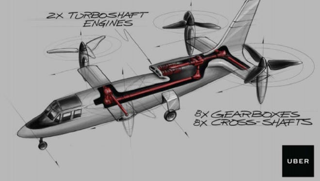 An image of a flying car prototype from Uber's white paper on VTOL craft.