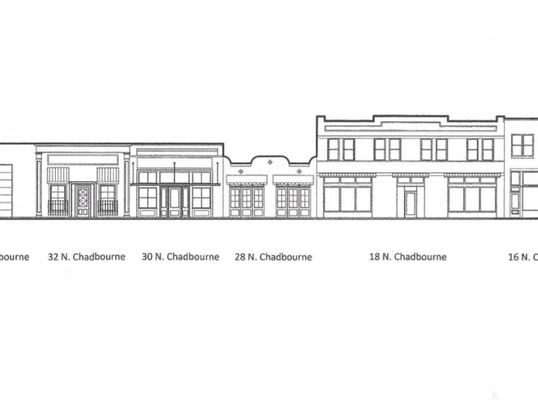 Chadbourne