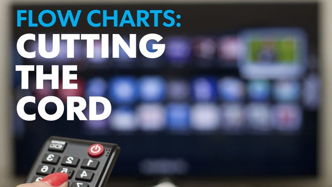 How can you cut the cord? Check out these three flow charts -- one for news, entertainment and sports lovers.
