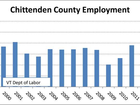 Chittenden Jobs Sept 18.jpg