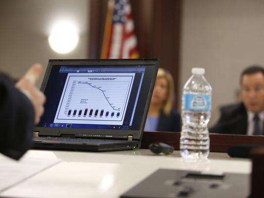 635833776241495632-FSECC-committee-hearing