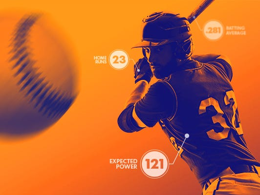 Premium fantasy baseball service full of projections, analysis, rankings, and more to help you win your league.