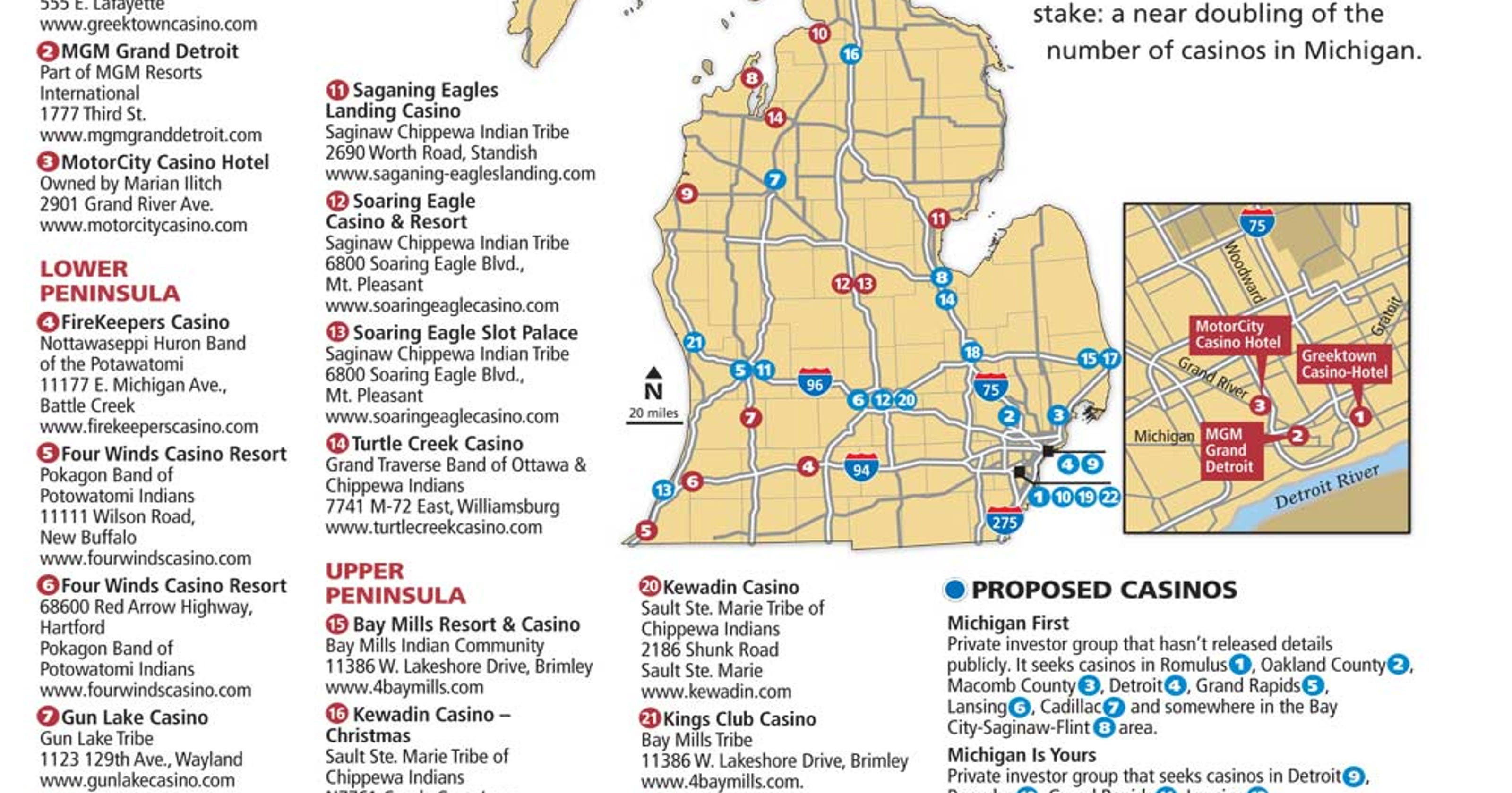 Michigan Casinos Map Of 25 Existing And 22 More That Are