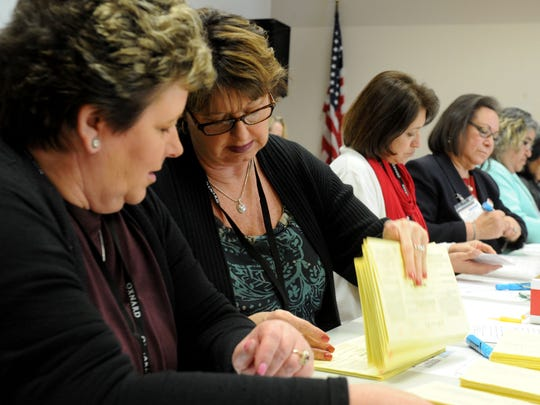 Antoinette Mann, left, and Linda Lawrence sort mail-in ballots for the Oxnard recall election Tuesday afternoon at Oxnard City Hall.