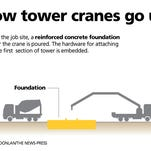 How tower cranes go up.