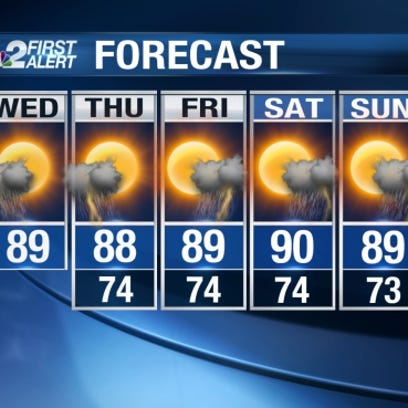 Midday temperatures on Wednesday will be mild, peaking