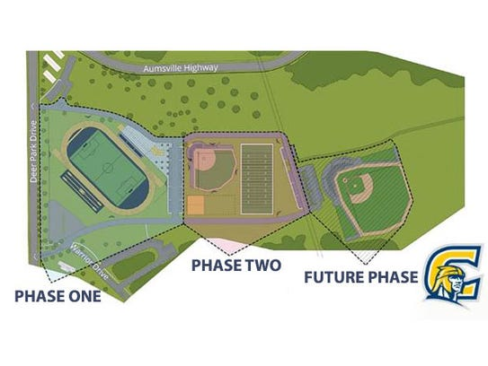 Master plan for Corban University athletic complex.