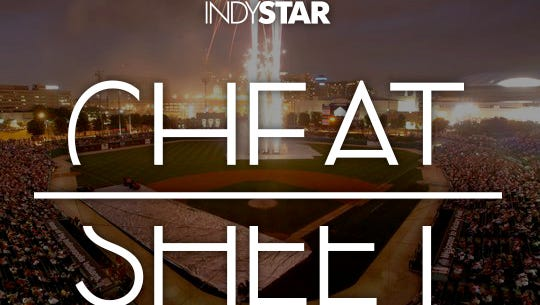 Fireworks explode at Victory Field, one of 10 great romantic summer dates around Indy.