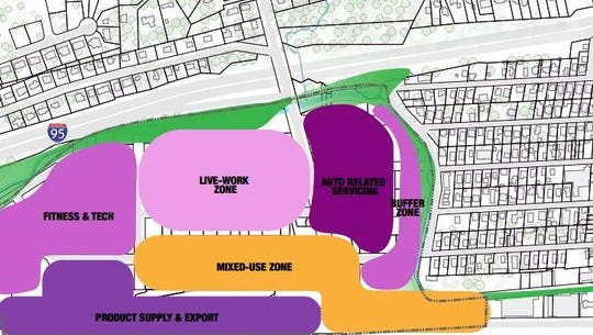 The plan to transform the industrial district in the Village of Mamaroneck is to divide the district into pools of uses.
