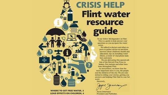 Flint guide