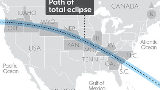 The path of the Great American Eclipse.