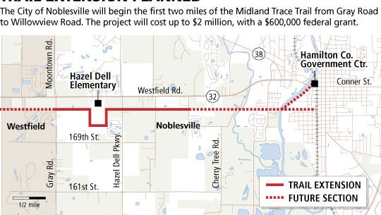 The planned  Midland Trace Trail
