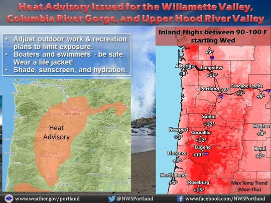 Temperatures are expected to reach triple digits in Salem this week.
