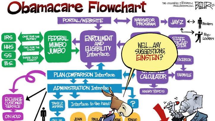 """Obamacare flowchart"""