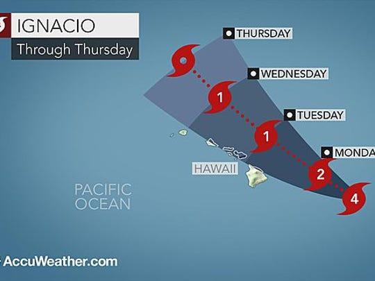 The forecasted track for Hurricane Ignacio.
