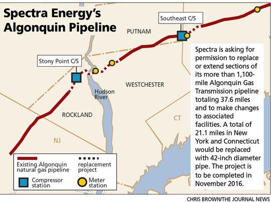 Spectra Energy's Algonquin Pipeline
