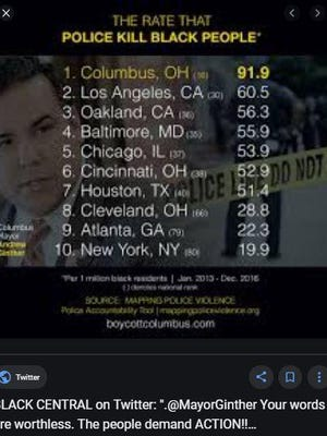 The same graphic showing Columbus as the nation's most deadly for black victims of police killings was superimposed over Mayor Andrew Ginther's face. However, it is no longer on Twitter.
