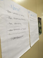 York County students are part of a new effort to address
