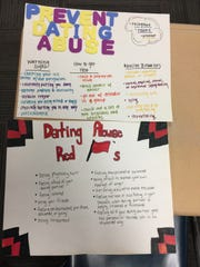 Posters from students at North Posey High School's Safe Date program.