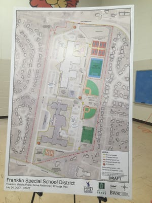 Draft plans for improvements at Freedom Middle School and Poplar Grove Schools