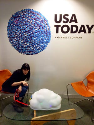 Here I am with the new Skittles cloud.