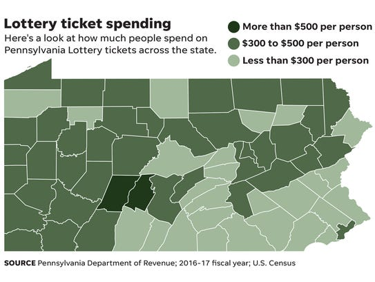 A look at how much people spend on Pennsylvania Lottery