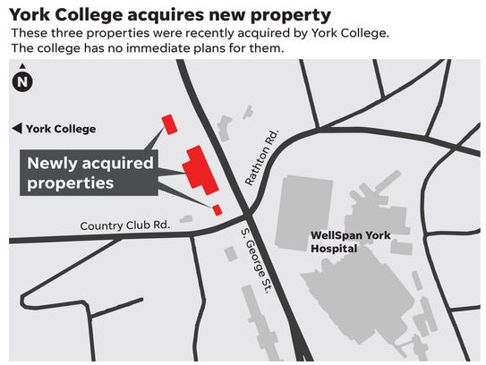 The property is located at the corner of Country Club