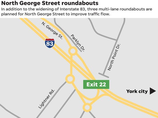 In addition to the widening of Interstate 83, three