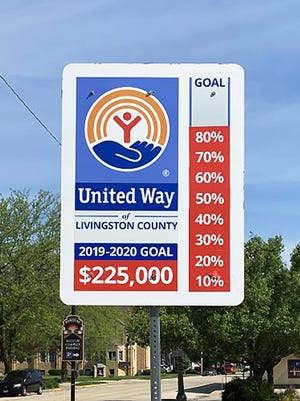 The United Way of Livingston County is at 80 percent of its goal for the fundraising year.