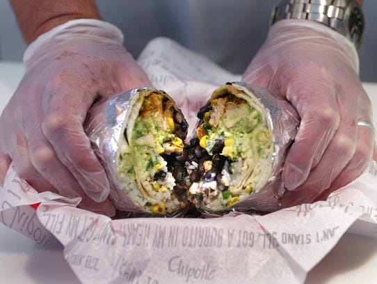 chiptole-burrito