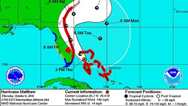 Hurricane Matthew forecast path, as of 2 p.m. Thursday, Oct. 6, 2016.