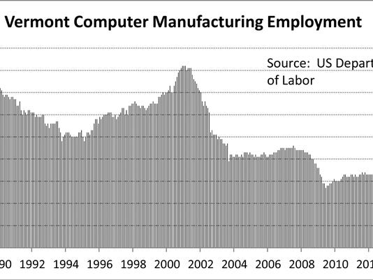 ibm employment Aug 21 2014.jpg