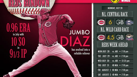 0728RedsRundown
