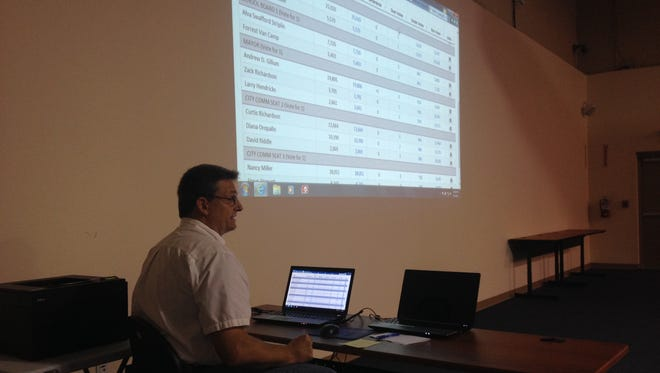 Mark Earley, voting systems manager for Leon County, goes over automatic audit results of the primary election on Wednesday.