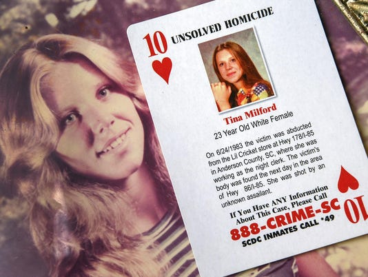 Tina Milford unsolved death 35th anniversary
