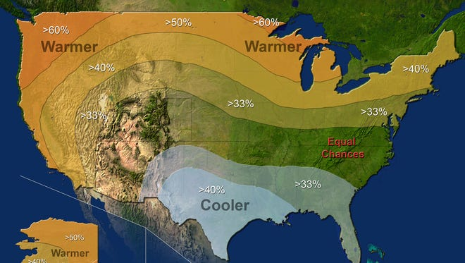The National Weather Service expects warmer-than-normal temperatures to prevail this coming winter, especially across the northern half of the state.