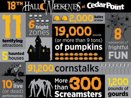 1410207204000-CP14-694 HalloWeekends Infographic_web (2)
