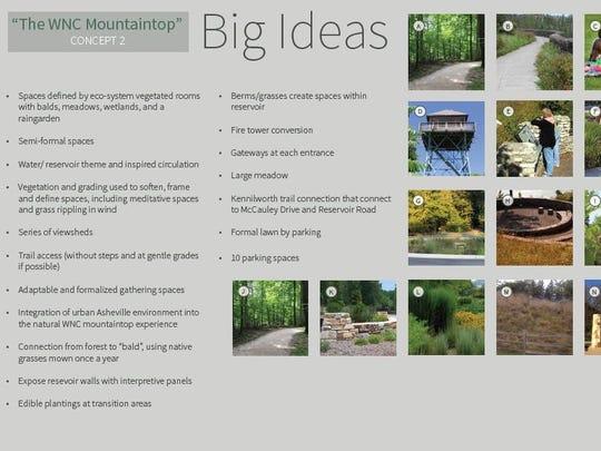 Details for the 'WNC Mountaintop' concept.