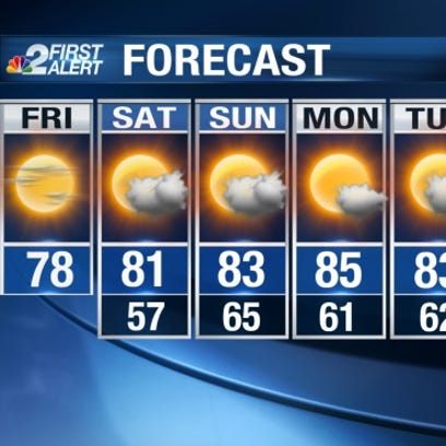 Week Weather Forecast Marco Island Fl