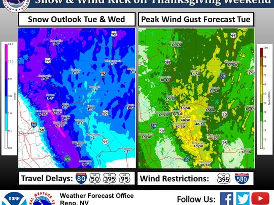 A map of the snow and wind outlooks forecast by the National Weather Service for Thanksgiving week.
